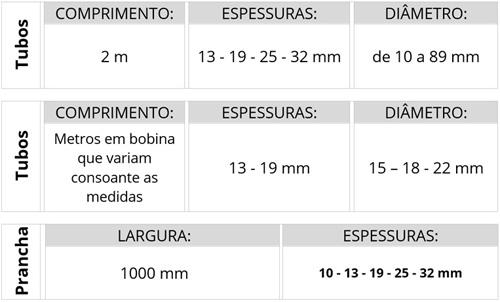 quadro-medidas-solar-ht