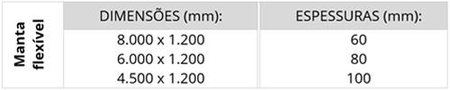 quadro-medidas-termolan-2